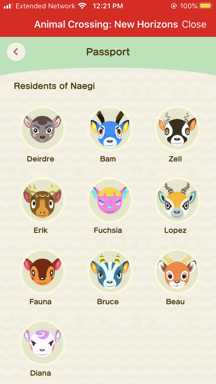 animal crossing villagers ranked by popularity