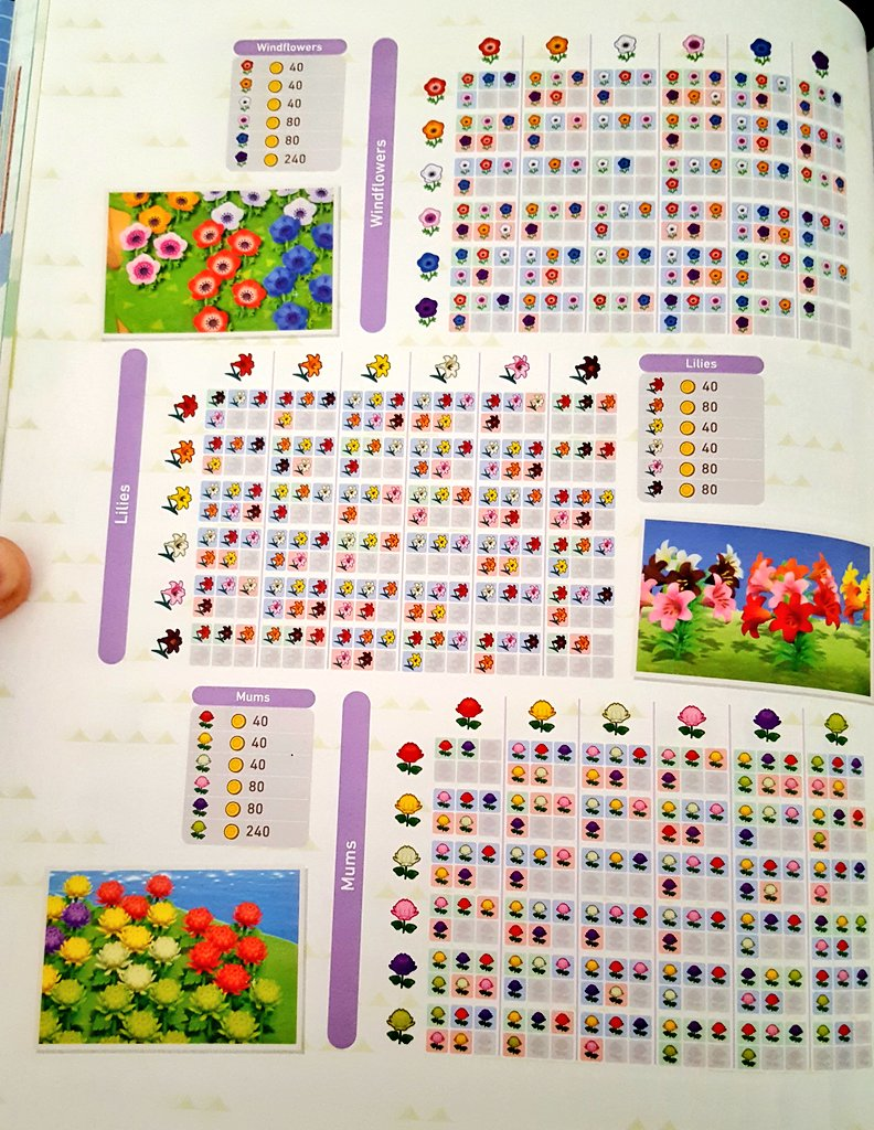 Guidebook Flower Breeding The Bell Tree Animal Crossing Forums