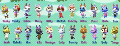 Favorite Cat Villager Acnl The Bell Tree Animal Crossing Forums