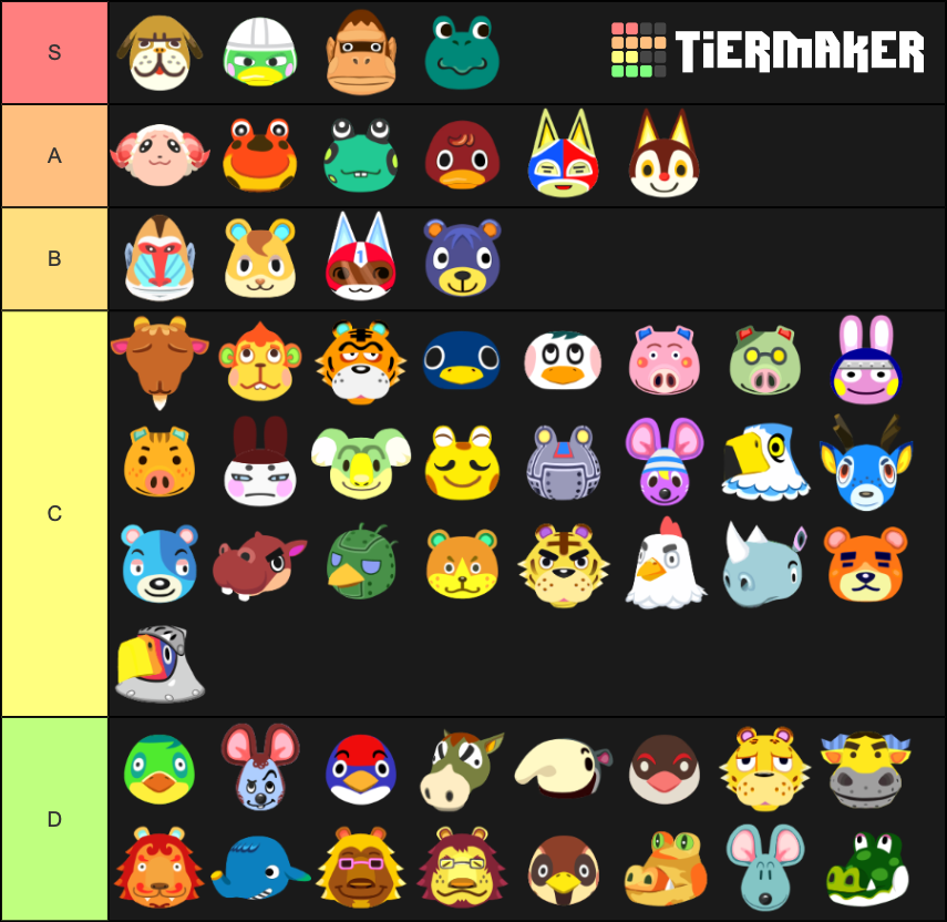animal crossing new horizons characters tier list