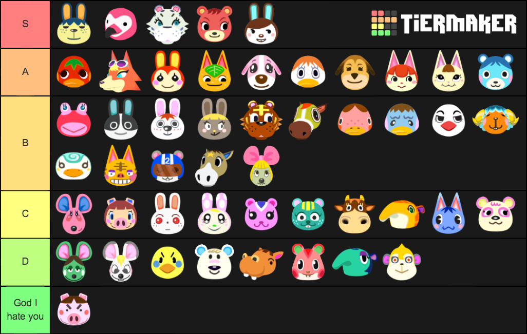 Peppy Villager Tier List The Bell Tree Animal Crossing Forums