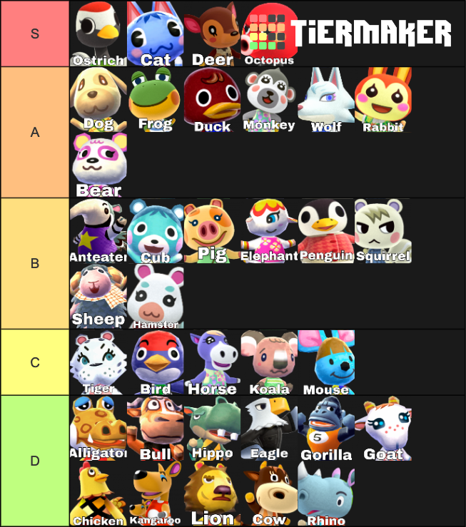 What S Your Villager Species Tier List Page 4 The Bell Tree Animal Crossing Forums